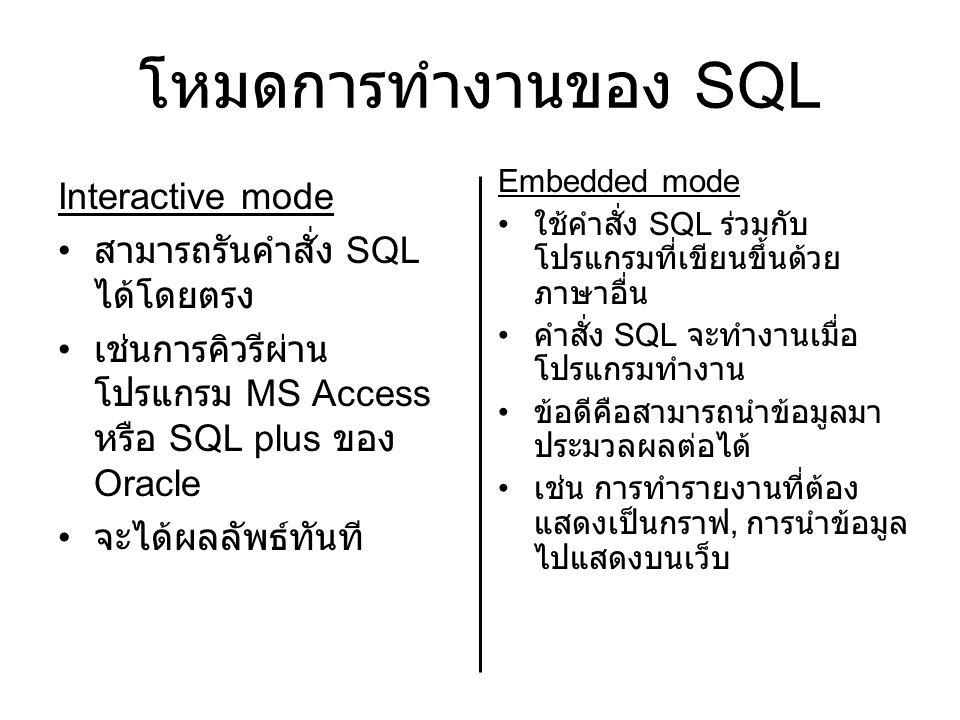 โหมดการทำงานของ SQL Interactive mode • สามารถรันคำสั่ง SQL ได้โดยตรง • เช่นการคิวรีผ่าน โปรแกรม MS Access หรือ SQL plus ของ Oracle • จะได้ผลลัพธ์ทันที