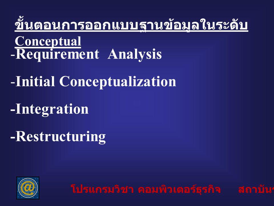 ขั้นตอนการออกแบบฐานข้อมูลในระดับ Conceptual -Requirement Analysis -Initial Conceptualization -Integration -Restructuring โปรแกรมวิชา คอมพิวเตอร์ธุรกิจ