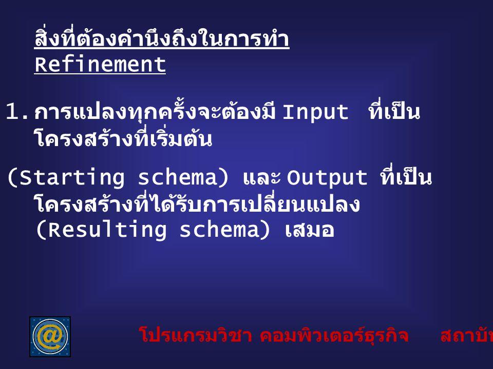 สิ่งที่ต้องคำนึงถึงในการทำ Refinement 1. การแปลงทุกครั้งจะต้องมี Input ที่เป็น โครงสร้างที่เริ่มต้น (Starting schema) และ Output ที่เป็น โครงสร้างที่ไ