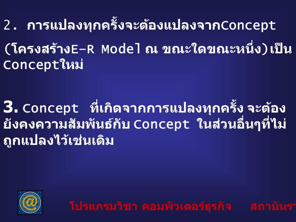 2. การแปลงทุกครั้งจะต้องแปลงจาก Concept ( โครงสร้าง E–R Model ณ ขณะใดขณะหนึ่ง ) เป็น Concept ใหม่ 3. Concept ที่เกิดจากการแปลงทุกครั้ง จะต้อง ยังคงควา