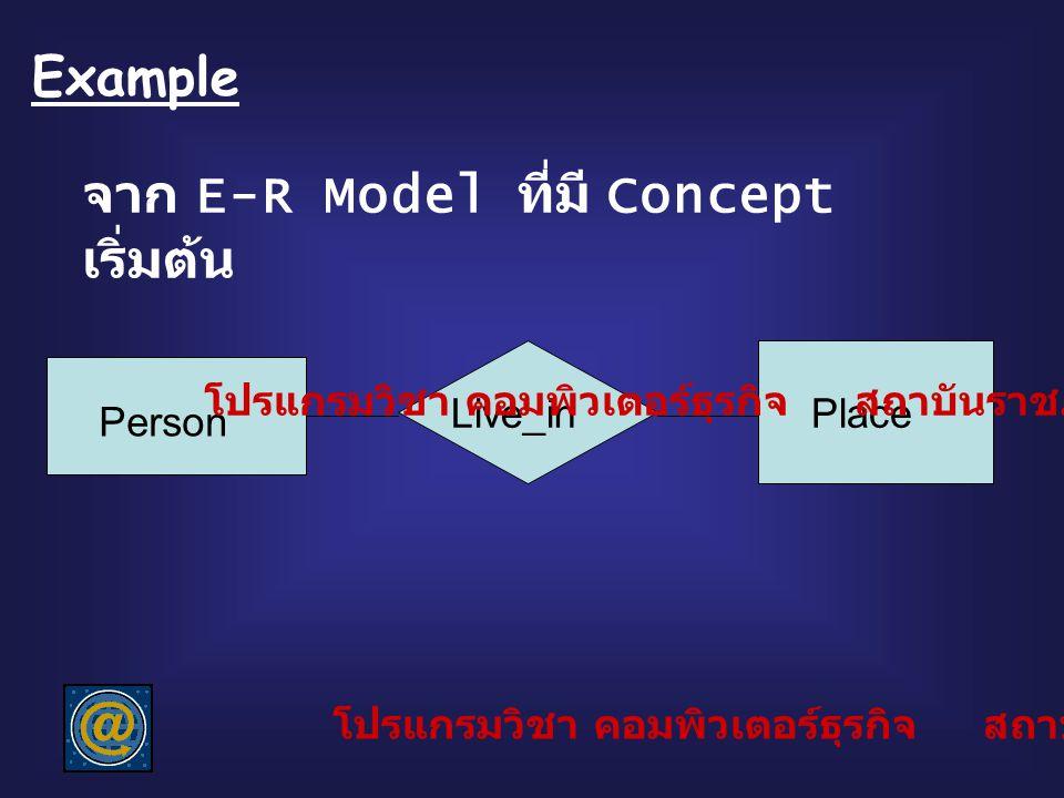 Example จาก E-R Model ที่มี Concept เริ่มต้น Person Live_inPlace โปรแกรมวิชา คอมพิวเตอร์ธุรกิจ สถาบันราชภัฏลำปาง