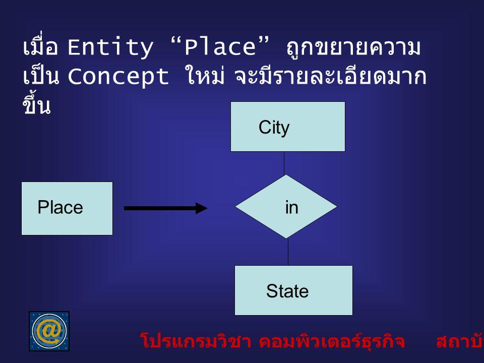 """เมื่อ Entity """"Place"""" ถูกขยายความ เป็น Concept ใหม่ จะมีรายละเอียดมาก ขึ้น City in State Place โปรแกรมวิชา คอมพิวเตอร์ธุรกิจ สถาบันราชภัฏลำปาง"""