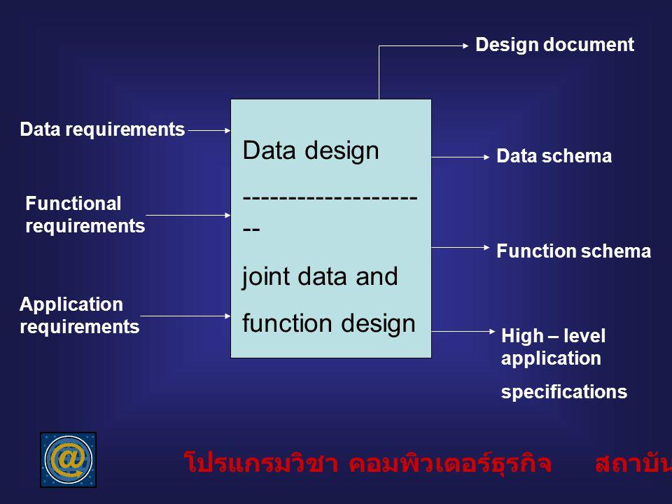 Input ในระดับ Conceptual - ความต้องการทางด้านข้อมูล ( Data Requirements) อธิบายถึงข้อมูลต่าง ๆ ที่ต้องการ จัดเก็บไว้มนฐานข้อมูล และ ความสัมพันธ์ของข้อมูลที่จะประกอบ กันขึ้น โปรแกรมวิชา คอมพิวเตอร์ธุรกิจ สถาบันราชภัฏลำปาง