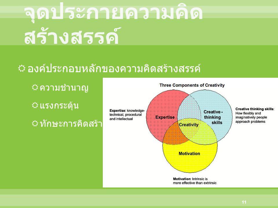  องค์ประกอบหลักของความคิดสร้างสรรค์  ความชำนาญ  แรงกระตุ้น  ทักษะการคิดสร้างสรรค์ 11
