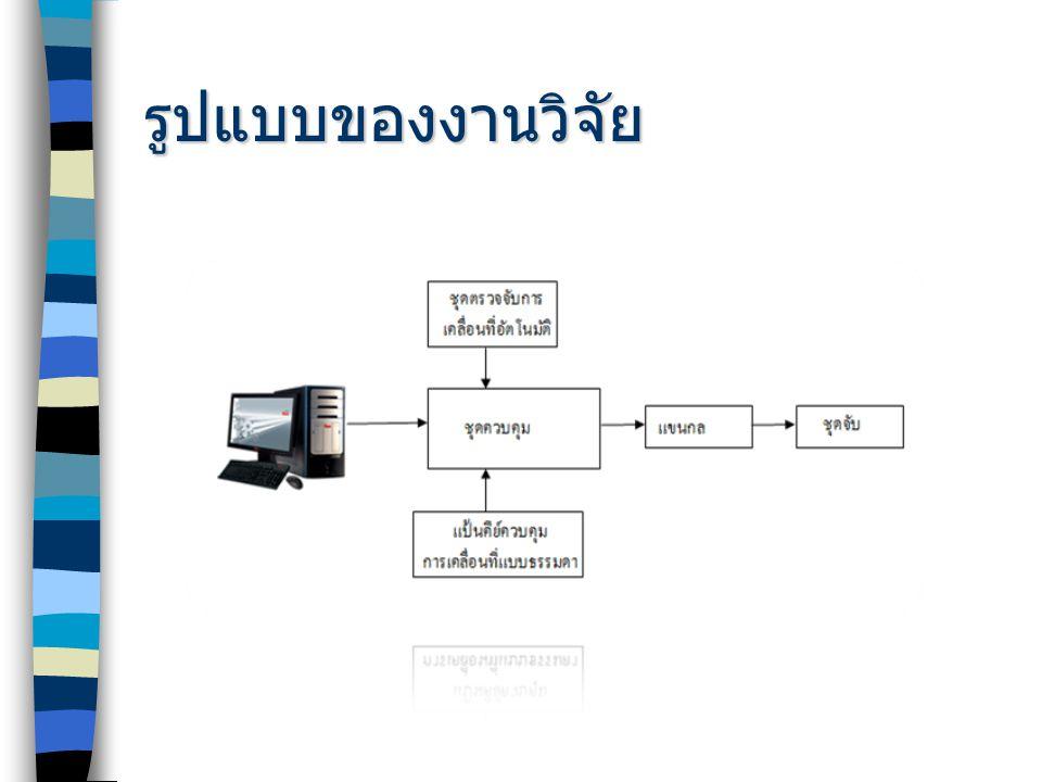 รูปแบบของงานวิจัย