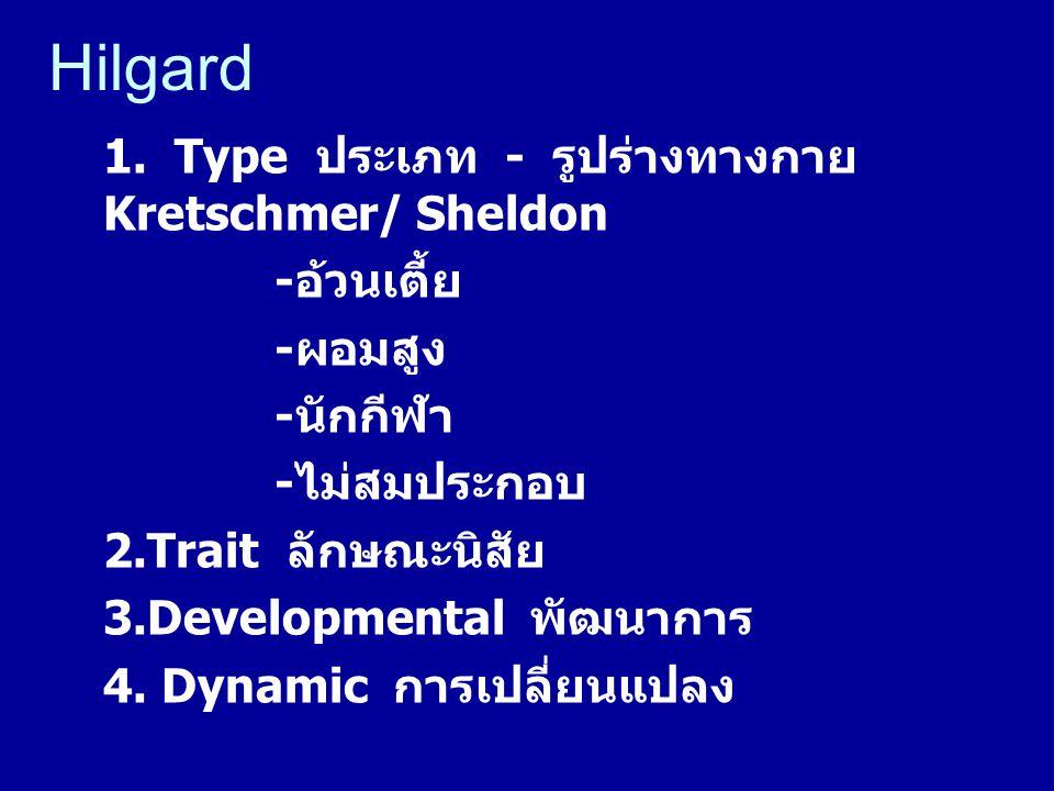 Hilgard 1. Type ประเภท - รูปร่างทางกาย Kretschmer/ Sheldon -อ้วนเตี้ย -ผอมสูง -นักกีฬา -ไม่สมประกอบ 2.Trait ลักษณะนิสัย 3.Developmental พัฒนาการ 4. Dy