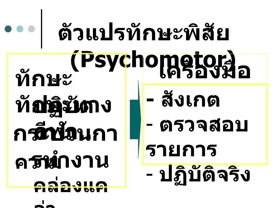ตัวแปรทักษะพิสัย (Psychomotor) ทักษะ ปฏิบัต งาน ทักษะทาง กีฬา.. กระบวนกา รทำงาน ความ คล่องแค ล่ว เครื่องมือ - สังเกต - ตรวจสอบ รายการ - ปฏิบัติจริง