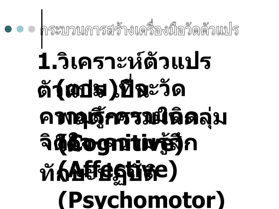 1. วิเคราะห์ตัวแปร ( ตาม ) ที่จะวัด ตัวแปร เป็น พฤติกรรมในกลุ่ม ใด ความรู้ - ความคิด (Cognitive) จิตใจ - ความรู้สึก (Affective) ทักษะปฏิบัติ (Psychomo