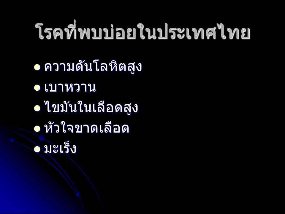 โรคที่พบบ่อยในประเทศไทย  ความดันโลหิตสูง  เบาหวาน  ไขมันในเลือดสูง  หัวใจขาดเลือด  มะเร็ง