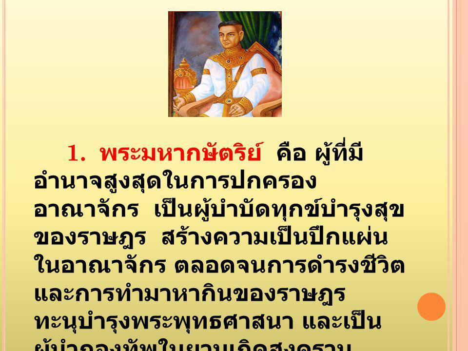 1. พระมหากษัตริย์ คือ ผู้ที่มี อำนาจสูงสุดในการปกครอง อาณาจักร เป็นผู้บำบัดทุกข์บำรุงสุข ของราษฎร สร้างความเป็นปึกแผ่น ในอาณาจักร ตลอดจนการดำรงชีวิต แ