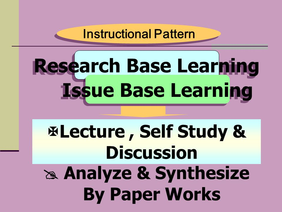  Lecture, Self Study & Discussion  Analyze & Synthesize By Paper Works Instructional Pattern Research Base Learning Issue Base Learning