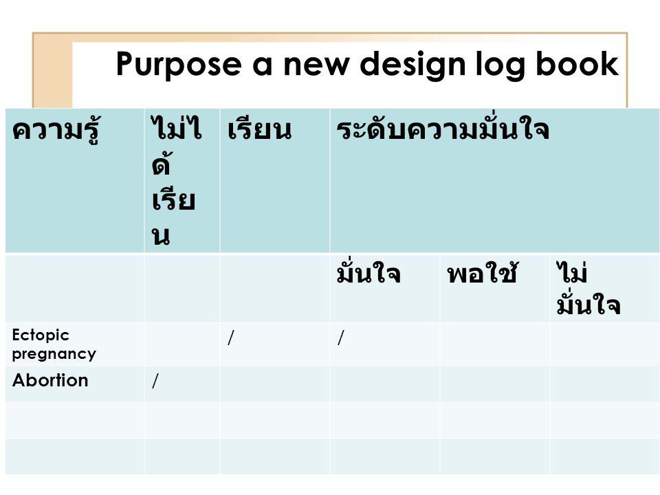 Purpose a new design log book ความรู้ไม่ไ ด้ เรีย น เรียนระดับความมั่นใจ มั่นใจพอใช้ไม่ มั่นใจ Ectopic pregnancy // Abortion /