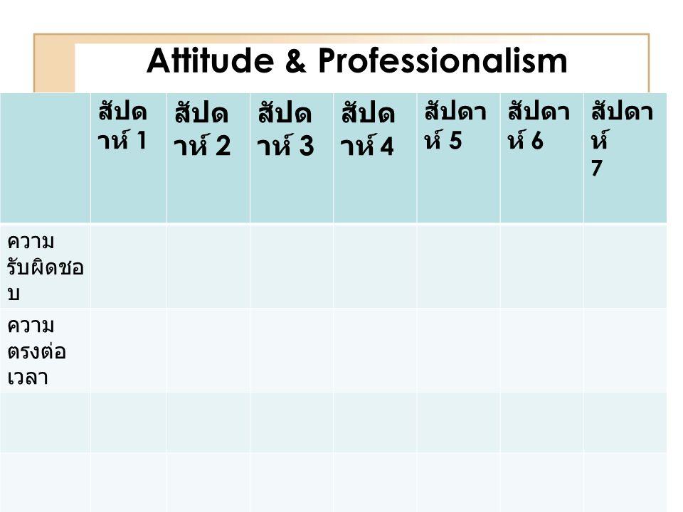 Attitude & Professionalism สัปด าห์ 1 สัปด าห์ 2 สัปด าห์ 3 สัปด าห์ 4 สัปดา ห์ 5 สัปดา ห์ 6 สัปดา ห์ 7 ความ รับผิดชอ บ ความ ตรงต่อ เวลา