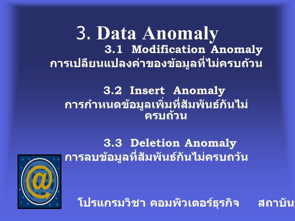 2. Data Inconsistency ปัญหาที่เกิดจากการจัดเก็บ ที่เกิด ความขัดแย้งของข้อมูล โปรแกรมวิชา คอมพิวเตอร์ธุรกิจ สถาบันราชภัฏลำปาง