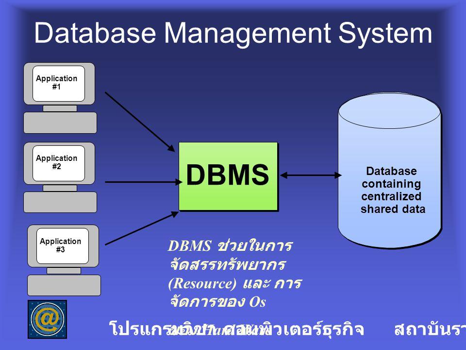 Database Management System DBMS ช่วยในการ จัดสรรทรัพยากร (Resource) และ การ จัดการของ Os ของ Hard Ware DBMS Database containing centralized shared data Application #1 Application #2 Application #3 โปรแกรมวิชา คอมพิวเตอร์ธุรกิจ สถาบันราชภัฏลำปาง