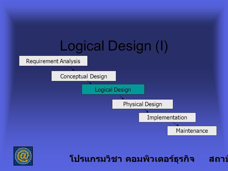 Logical Design (I) Requirement Analysis Conceptual Design Logical Design Physical Design Implementation Maintenance โปรแกรมวิชา คอมพิวเตอร์ธุรกิจ สถาบันราชภัฏลำปาง
