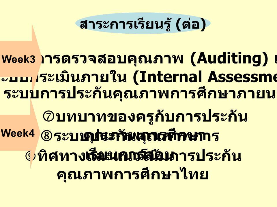 สาระการเรียนรู้ ( ต่อ )  ระบบการตรวจสอบคุณภาพ (Auditing) และ ระบบประเมินภายใน (Internal Assessment)  บทบาทของครูกับการประกัน คุณภาพการศึกษา  ทิศทาง