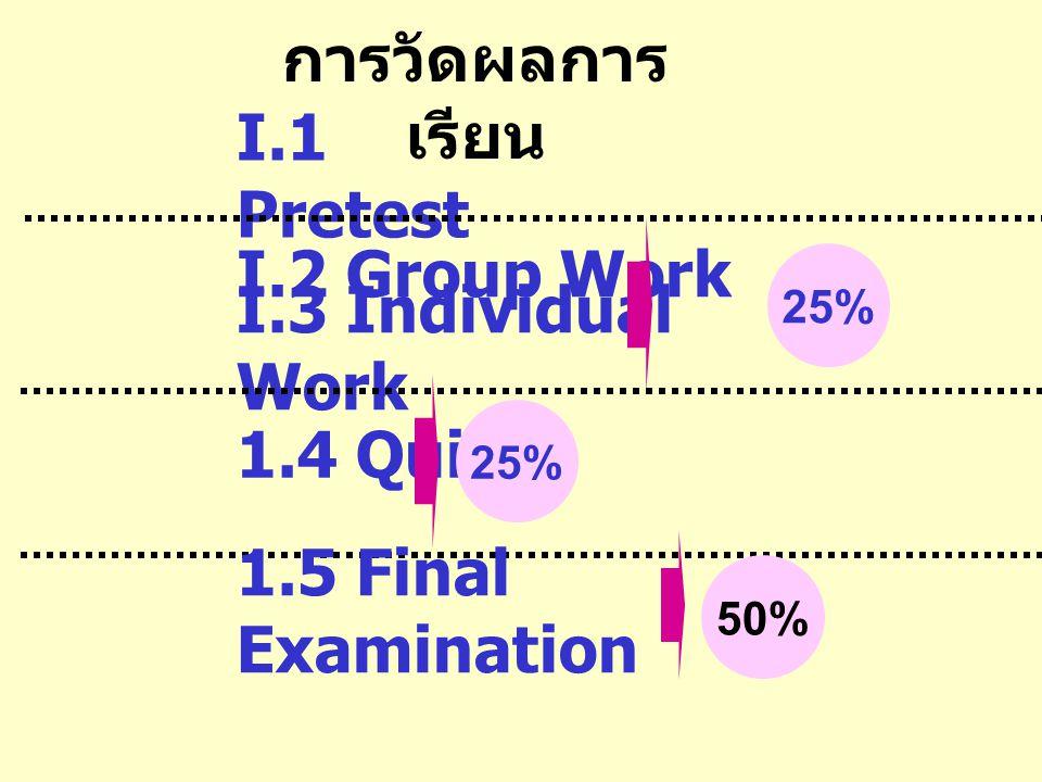การประเมินผลการเรียน : ตัด เกรดแบบอิงเกณฑ์ เกรดความหมายเกณฑ์ค่าระดับคะแนน A ดีเยี่ยม (Excellent) 80-1004.00 B+B+ ดีมาก (Very Good) 75-793.50 B ดี (Good) 70-743.00 C+C+ ค่อนข้างดี (Fairy Good) 65-692.50 C พอใช้ (Fair) 60-642.00 D+D+ อ่อน (Poor) 55-591.50 D อ่อนมาก (Very Poor) 50-541.00 F ตก (Fail) 0-490.00