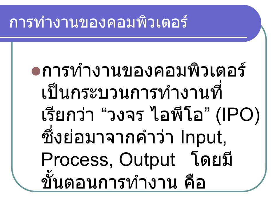 """การทำงานของคอมพิวเตอร์  การทำงานของคอมพิวเตอร์ เป็นกระบวนการทำงานที่ เรียกว่า """" วงจร ไอพีโอ """" (IPO) ซึ่งย่อมาจากคำว่า Input, Process, Output โดยมี ขั"""