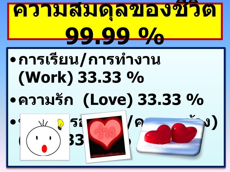 • การเรียน / การทำงาน (Work) 33.33 % • ความรัก (Love) 33.33 % • ชีวิต ( ครอบครัว / คนรอบข้าง ) (Life) 33.33 % • การเรียน / การทำงาน (Work) 33.33 % • ค