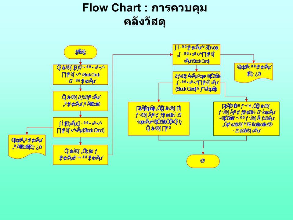 Flow Chart : การควบคุม คลังวัสดุ