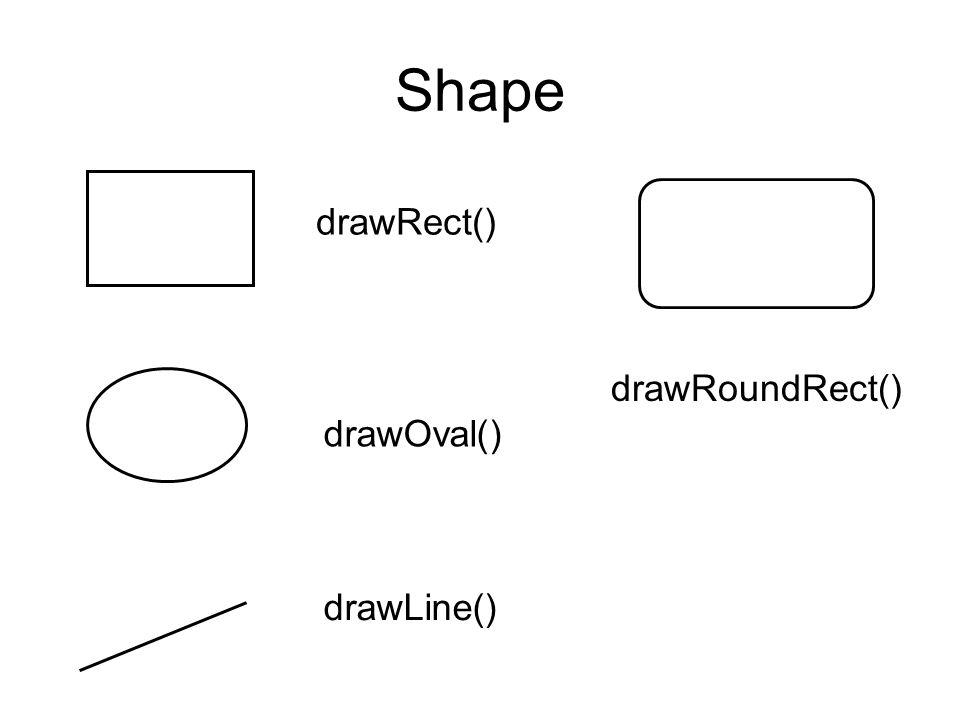 Shape drawRect() drawOval() drawLine() drawRoundRect()