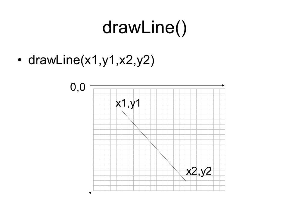 drawLine() •drawLine(x1,y1,x2,y2) 0,0 x1,y1 x2,y2