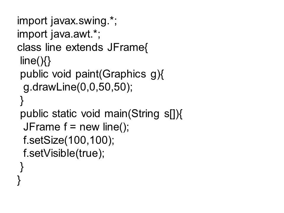import javax.swing.*; import java.awt.*; class line extends JFrame{ line(){} public void paint(Graphics g){ g.drawLine(0,0,50,50); } public static void main(String s[]){ JFrame f = new line(); f.setSize(100,100); f.setVisible(true); }