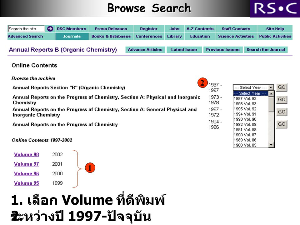Basic Search Basic Search เลือกชื่อสิ่งพิมพ์ใส่ Year/Volume, Issue, Page และ Article No/DOI จากนั้นคลิกลูกศร