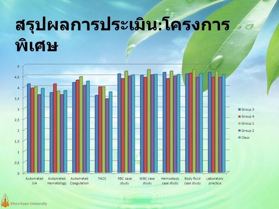 Khon Kaen University สรุปผลการประเมิน : โครงการ พิเศษ