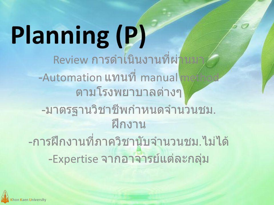 Khon Kaen University Planning (P) Review การดำเนินงานที่ผ่านมา -Automation แทนที่ manual method ตามโรงพยาบาลต่างๆ - มาตรฐานวิชาชีพกำหนดจำนวนชม. ฝึกงาน