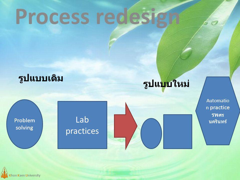 Khon Kaen University Process redesign Problem solving Lab practices Automatio n practice รพ ศร นครินทร์ รูปแบบเดิม รูปแบบใหม่