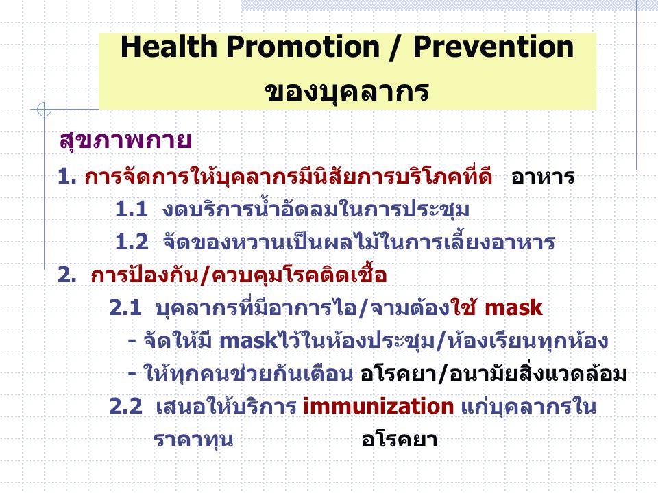 สุขภาพกาย 3 การตรวจสมรรถภาพทางกายแก่บุคลากรโดยการ merge ไปกับโครงการของคณะ กำหนดให้บุคลากร ในภาคได้รับการตรวจครบ 100% ทุกปี อโรคยา 4 การออกกำลังกาย จัด 2 แบบ 4.1 ออกกำลังกายในช่างบ่ายวันราชการทุกวันเป็น เวลา 15 นาที เริ่มทำที่สำนักงานธุรการ 4.2 รณรงค์การใช้บันไดแทนลิฟท์เมื่อขึ้นลง 2 ชั้น Health Promotion / Prevention ของบุคลากร