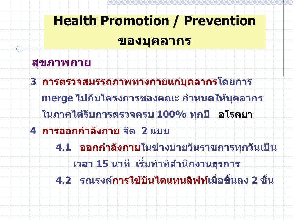 สุขภาพจิต จัดกิจกรรมนันทนาการ karaoke ทุกเที่ยงวันจันทร์ ที่ 1 และ 3 ของเดือนสำหรับทุกคนในภาควิชา ออกกำลังกาย/อโรคยา/อนามัยสิ่งแวดล้อม/อารมณ์ Health Promotion / Prevention ของบุคลากร