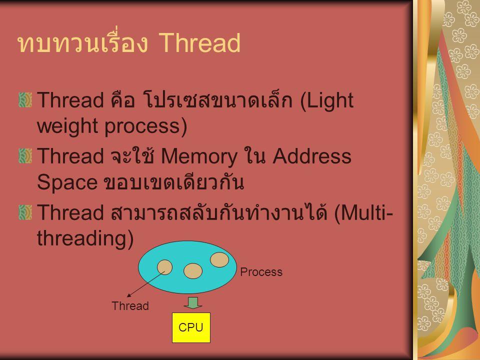 ทบทวนเรื่อง Thread Thread คือ โปรเซสขนาดเล็ก (Light weight process) Thread จะใช้ Memory ใน Address Space ขอบเขตเดียวกัน Thread สามารถสลับกันทำงานได้ (Multi- threading) CPU Process Thread