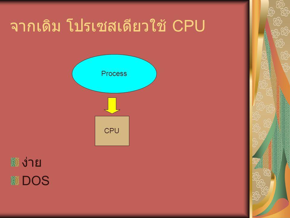 จากเดิม โปรเซสเดียวใช้ CPU ง่าย DOS CPU Process