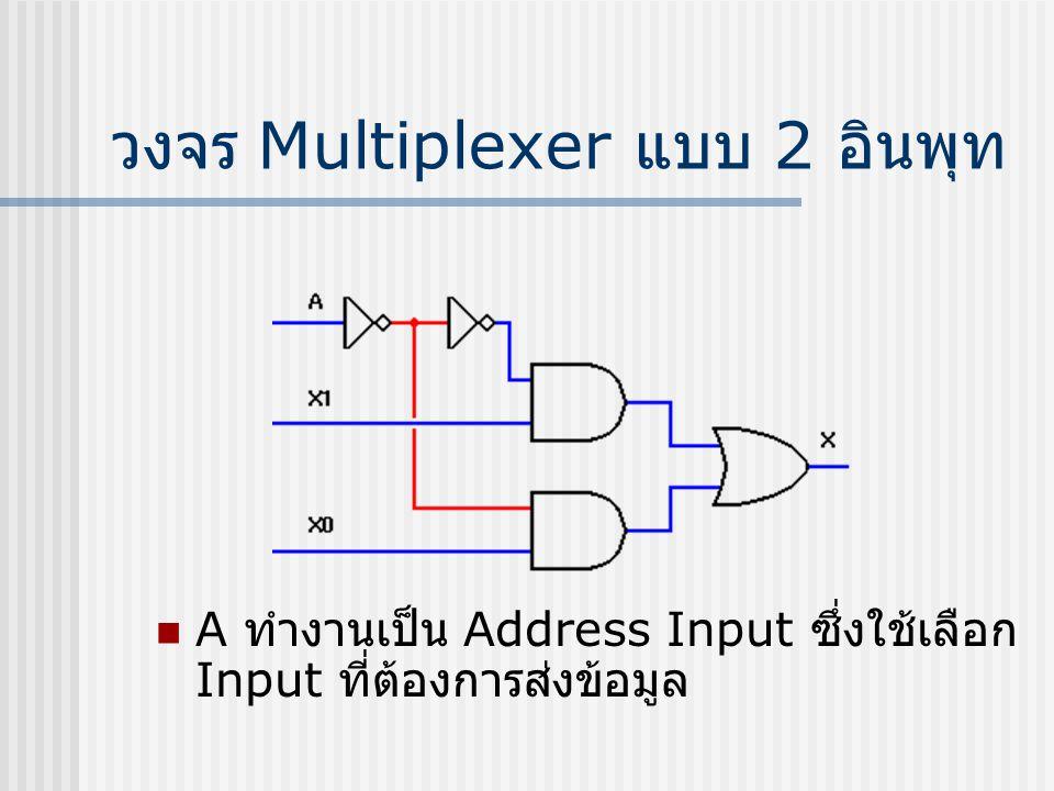 วงจร Multiplexer แบบ 2 อินพุท  A ทำงานเป็น Address Input ซึ่งใช้เลือก Input ที่ต้องการส่งข้อมูล