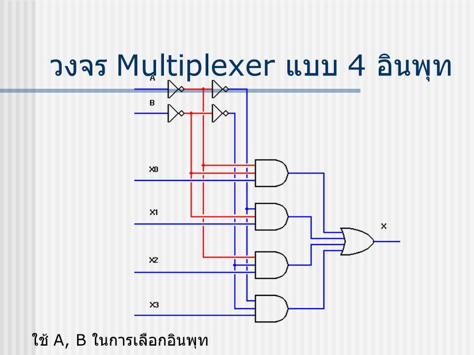 วงจร Multiplexer แบบ 4 อินพุท ใช้ A, B ในการเลือกอินพุท