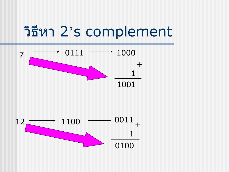 การทำงาน  อินพุทที่เราต้องการ Multiplex มี 2 ตัว ได้แก่ x1 และ x2  A ทำหน้าที่เลือกอินพุทที่จะส่งออกไป Output  ดังนั้น หากเราส่งข้อมูลไปที่ A สลับกัน (0,1) ข้อมูลของ x1 และ x2 ก็จะสลับกันไปด้วย  ในการส่งเราอาจส่งข้อมูลไปที่ A แบบ สัญญาณนาฬิกาก็ได้  แต่ข้อมูลทั้งหมดจะต้องเข้าจังหวะกัน (Synchronize)
