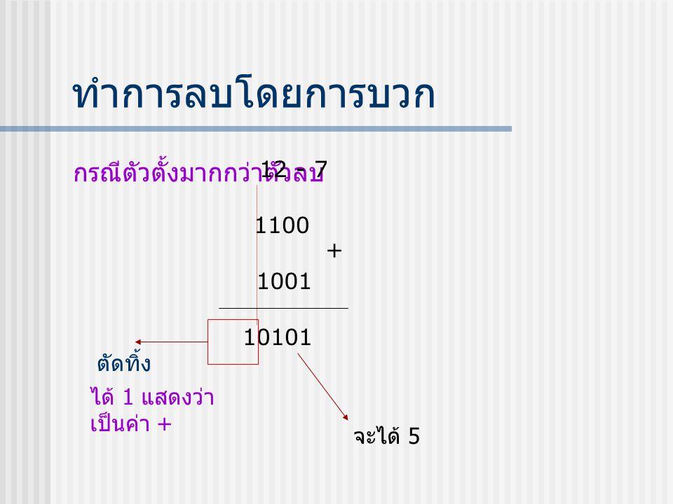 ทำการลบโดยการบวก กรณีตัวตั้งมากกว่าตัวลบ 12 - 7 1100 1001 + 10101 ตัดทิ้ง จะได้ 5 ได้ 1 แสดงว่า เป็นค่า +