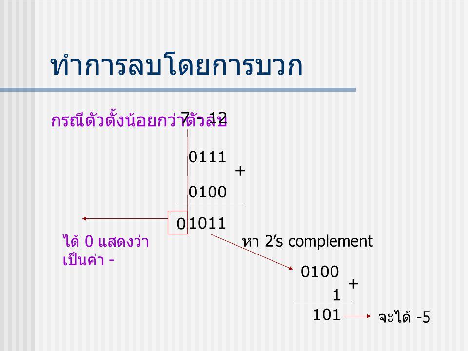 ทำการลบโดยการบวก กรณีตัวตั้งน้อยกว่าตัวลบ 7 - 12 0111 0100 + 1011 0 ได้ 0 แสดงว่า เป็นค่า - หา 2's complement 0100 + 1 101 จะได้ -5