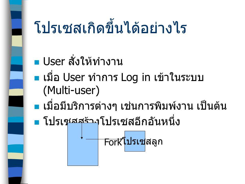 โปรเซสเกิดขึ้นได้อย่างไร  User สั่งให้ทำงาน  เมื่อ User ทำการ Log in เข้าในระบบ (Multi-user)  เมื่อมีบริการต่างๆ เช่นการพิมพ์งาน เป็นต้น  โปรเซสสร