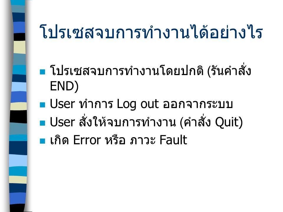 โปรเซสจบการทำงานได้อย่างไร  โปรเซสจบการทำงานโดยปกติ ( รันคำสั่ง END)  User ทำการ Log out ออกจากระบบ  User สั่งให้จบการทำงาน ( คำสั่ง Quit)  เกิด E