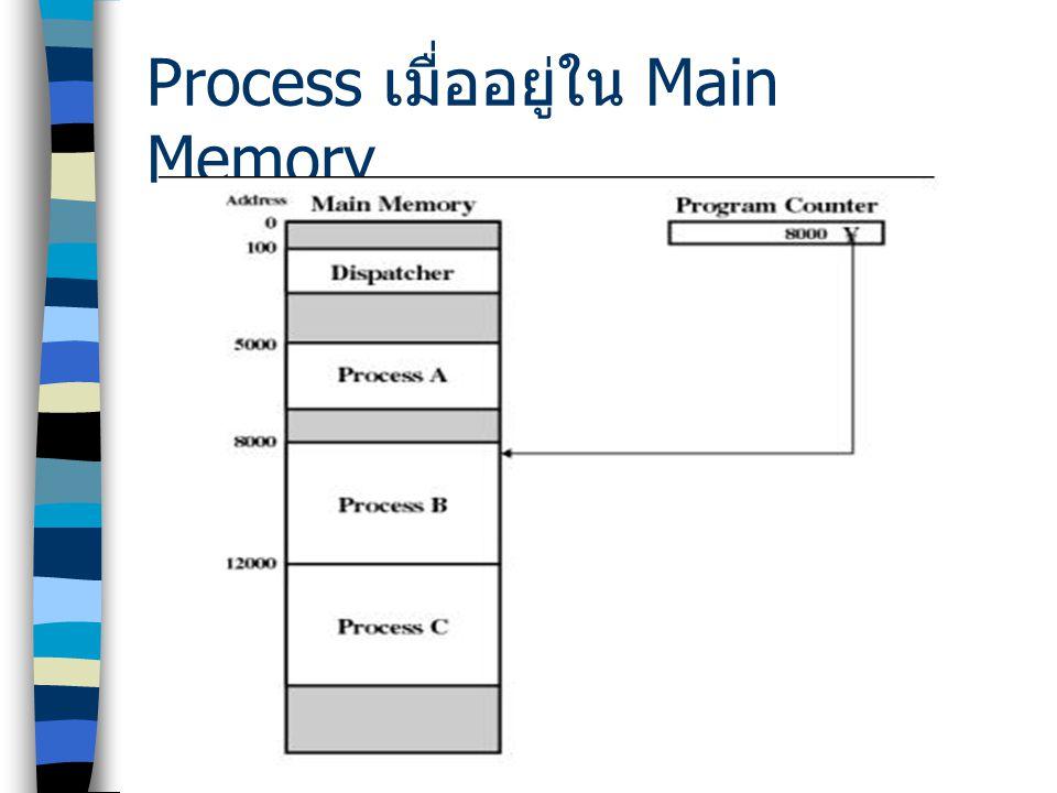 ข้อมูลภายใน PCB  ค่า I.D.