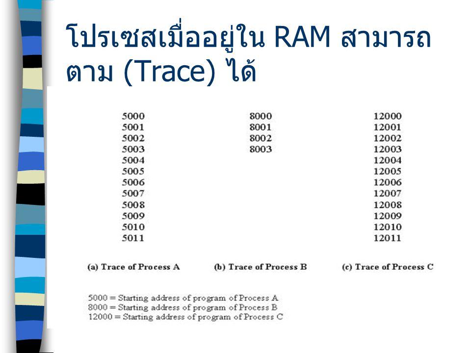 โปรเซสเมื่ออยู่ใน RAM สามารถ ตาม (Trace) ได้