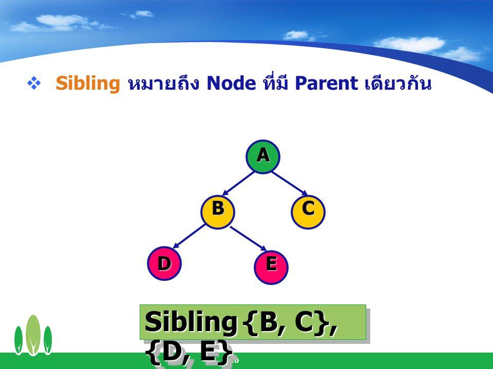 11  Path หมายถึง เส้นทางจาก Node หนึ่งไปยังอีก Node หนึ่ง A BC DE Path จาก A ไป EA - > B -> E **ทุก Node ใน Tree จะต้องมี Path เดียวเท่านั้น **