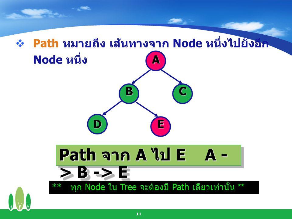12  Ancestor หมายถึง ทุก Node ในเส้นทางจาก Root ไปยัง Node ที่ต้องการ A BC DE Ancestor ของ E A, B Ancestor ของ E A, B