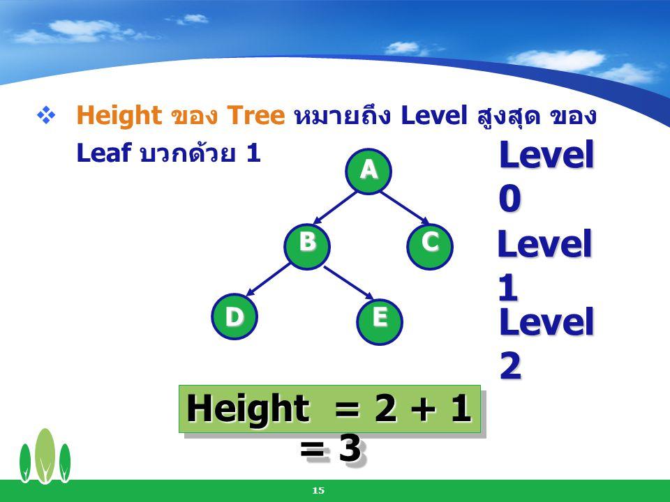 16  Depth ของ Node หมายถึง ความยาวของ path จาก root node ถึง node นั้น ดังนั้น root node จึงมีความลึก (Depth) เป็น 0  Depth ของ Tree หมายถึง ความลึกของ leaf node ที่อยู่ลึกที่สุด ซึ่งจะมีค่าเท่ากับความสูงของ tree เสมอ
