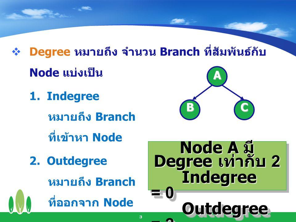 4  Root หมายถึง Node แรกของ Tree A BC Root