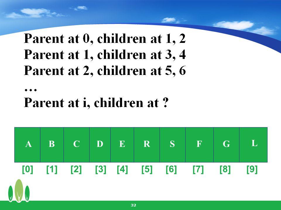 33 ABCDERSFG L [0] [1] [2] [3] [4] [5] [6] [7] [8] [9]
